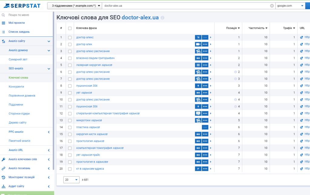 Image 3 of the article Successful Local SEO in 2021