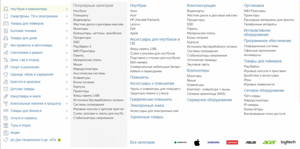 Рис. 1 – Пример структуры интернет-магазина с категориями и подкатегориями