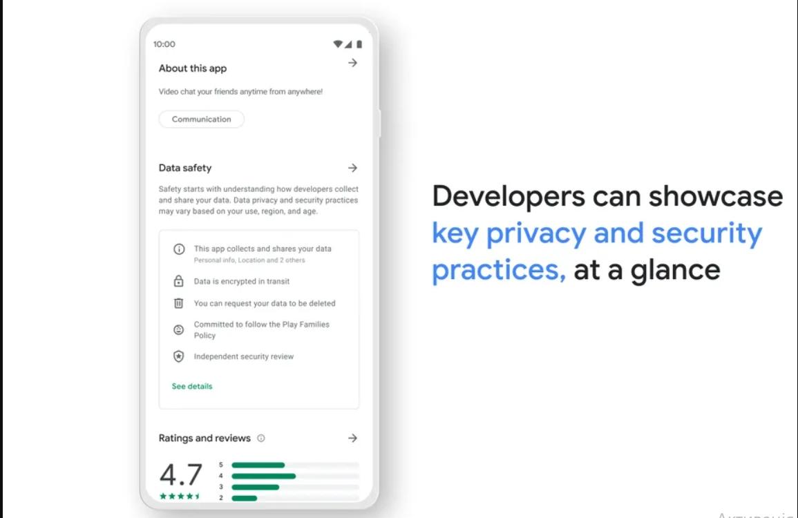 Google Play покаже інформацію про дані, які збирають додатки